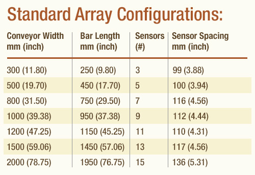 Temp Sensor Array